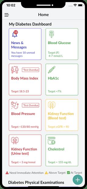 MyDiabetes Connect